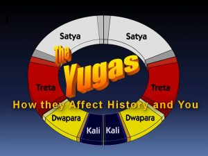Yugas slide